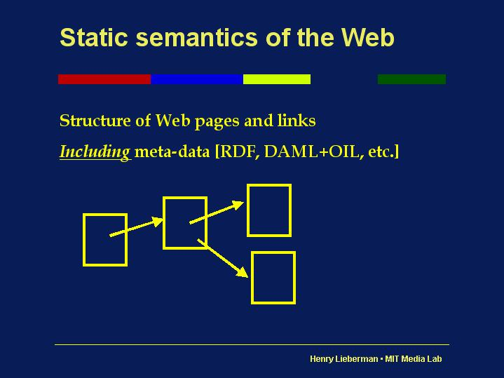 static semantics of the web
