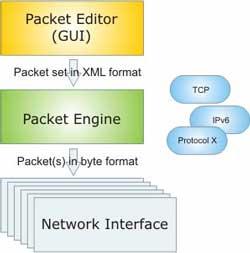 windows packet editor
